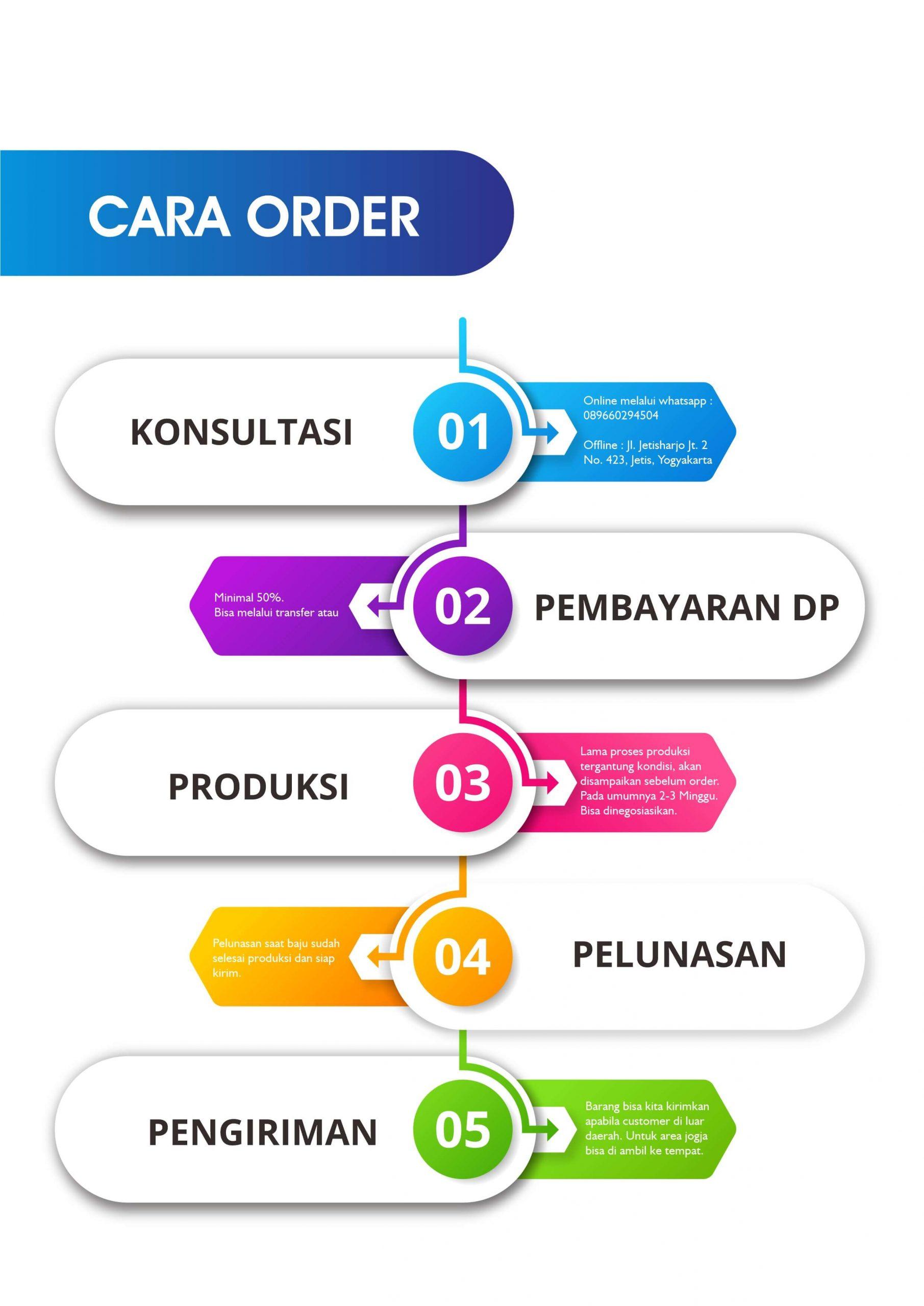 Cara Order Seragam